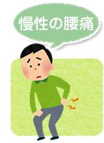 慢性の腰痛